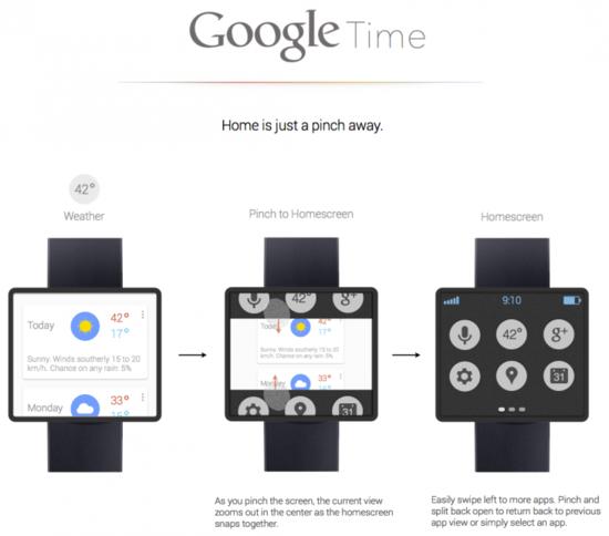 """谷歌""""智能手表""""概念图曝光 具备多点触控功能"""