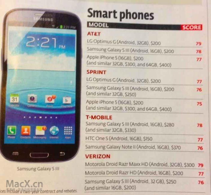 consumer-reports-iphone.jpg